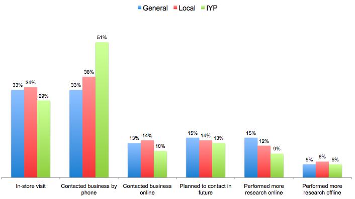 local search iyp localsearch general comparison Local Search Optimization