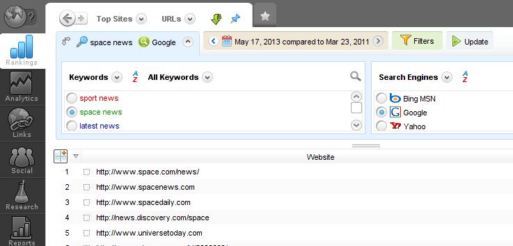 Store Top Sites URLs