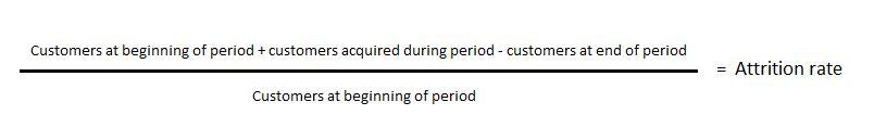 Attrition Rate calculation formula