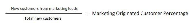 Marketing Originated Customer Percentage calculation formula