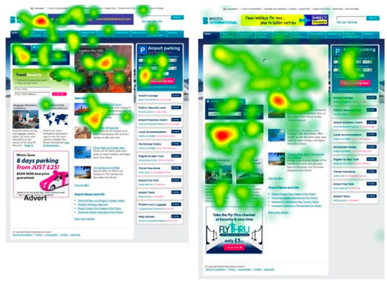 heat map of web page viewing