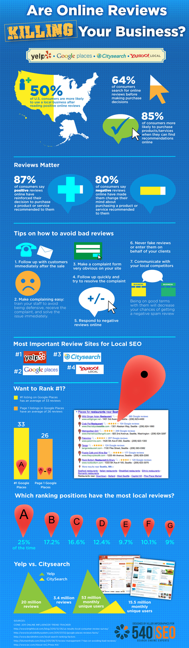 Are_online_reviews_killing_your_business