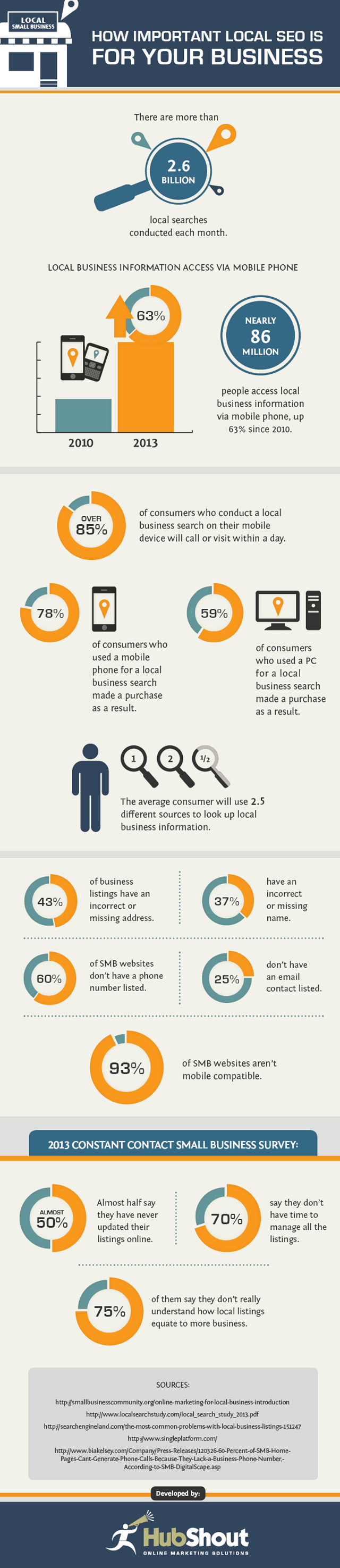 How_important_local_seo_is_for_your_business