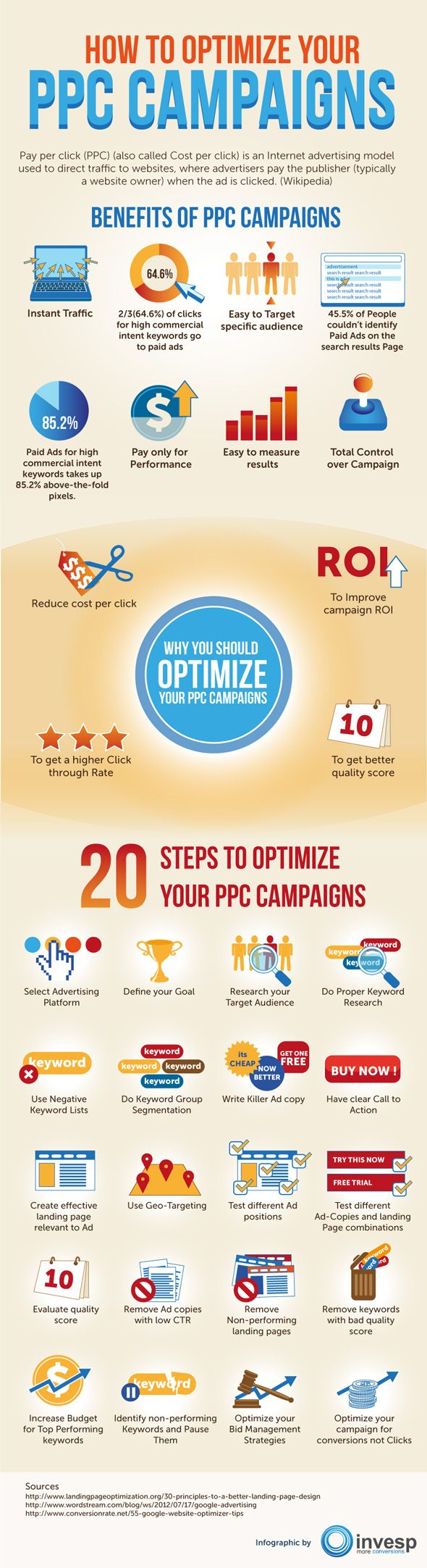 How to optimize your ppc campaign