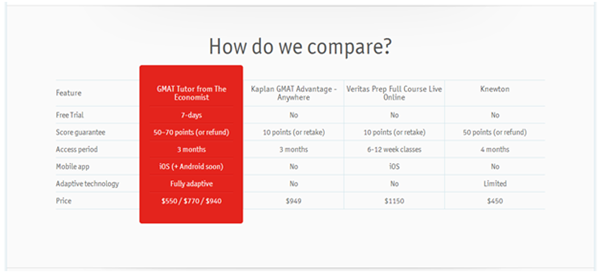 Landing page elements - Competitor comparison table