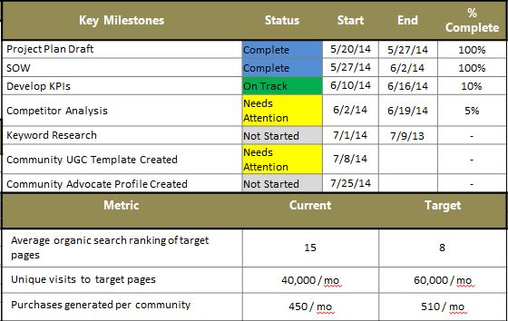 local-search-key-milestones