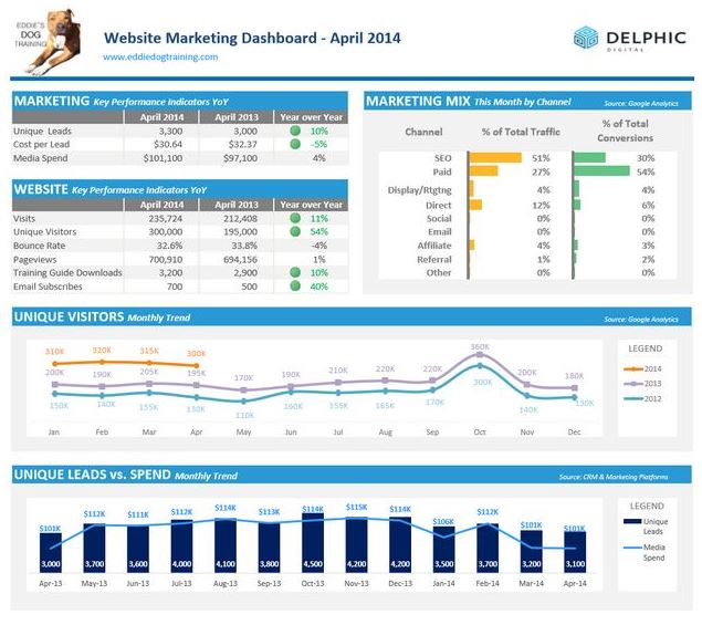 marketing-dashboard