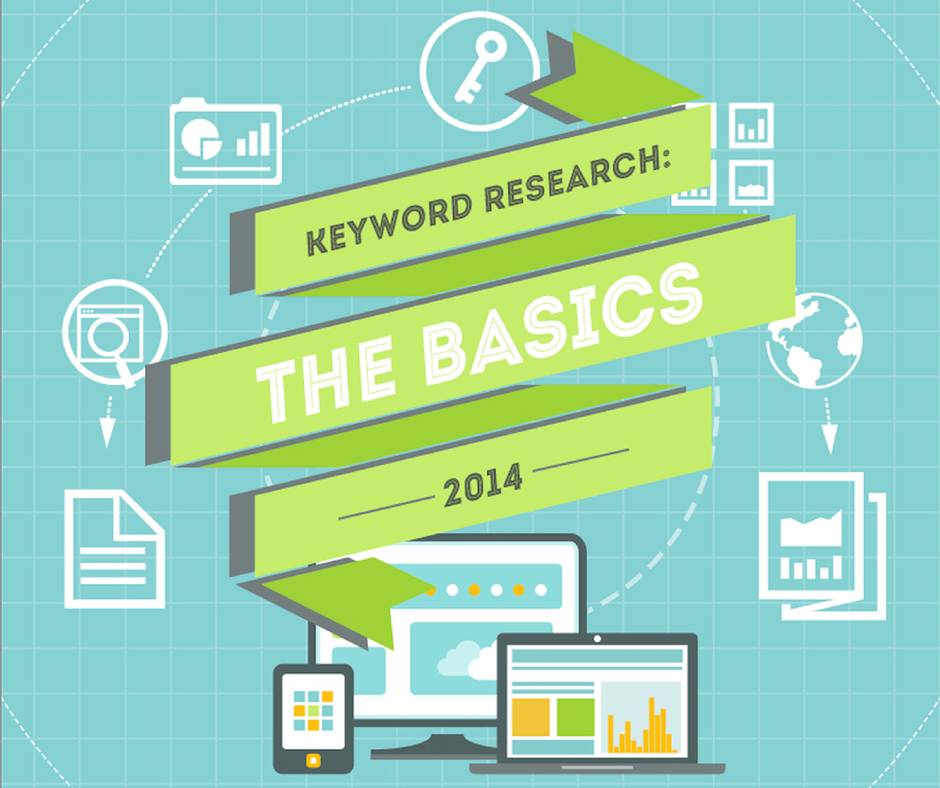 Keyword Research: The Basics (Infographic