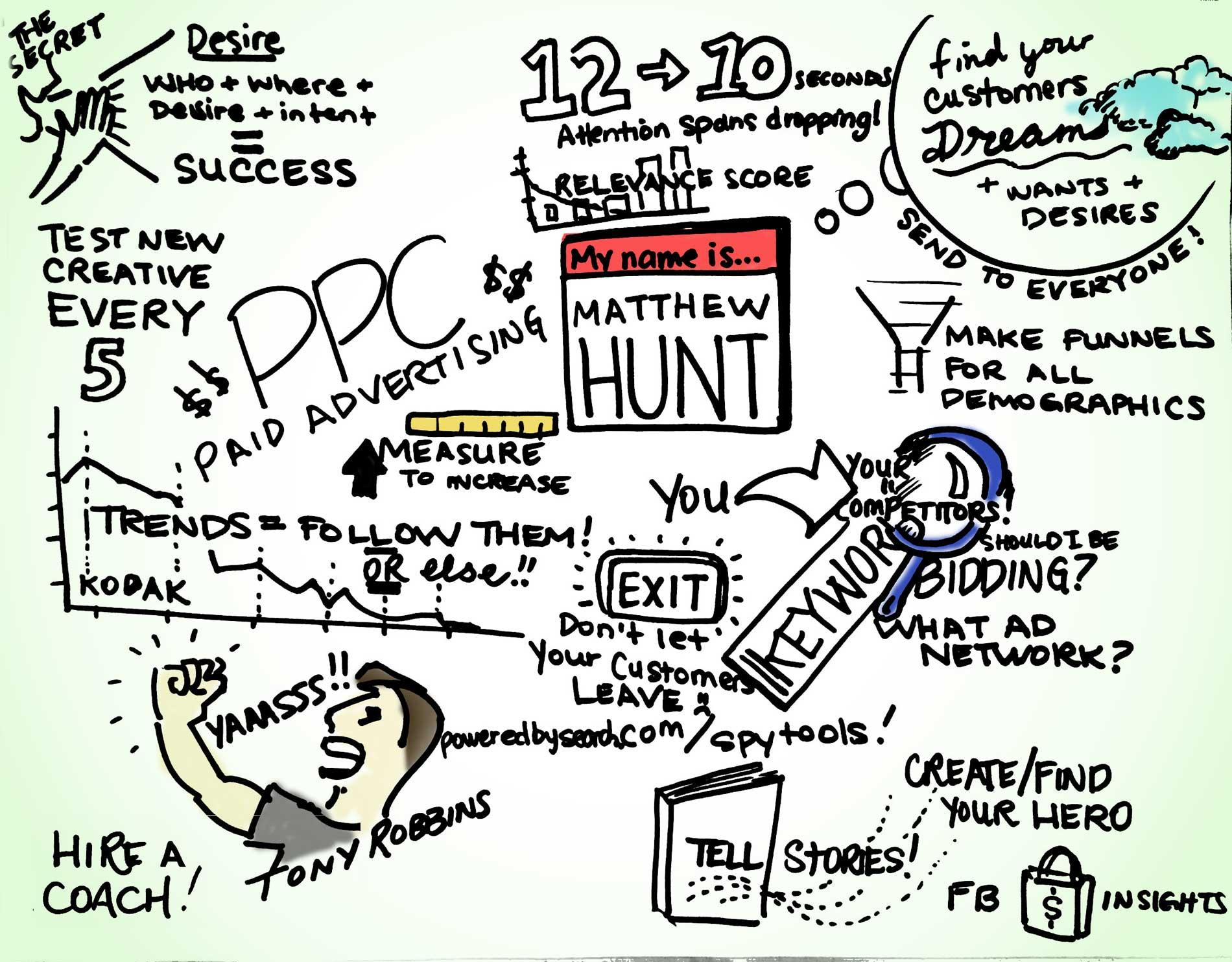 Matthew Hunt inboundcon presentation