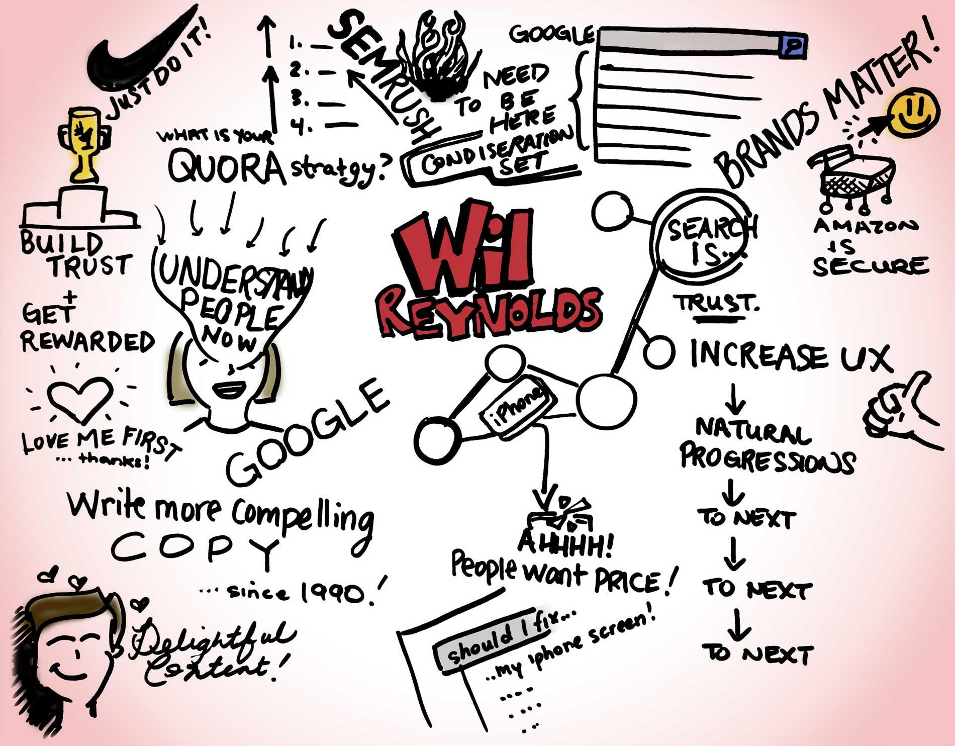 Wil Reynolds inboundcon presentation
