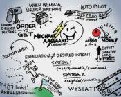 Michael Aagaard InboundCon notes