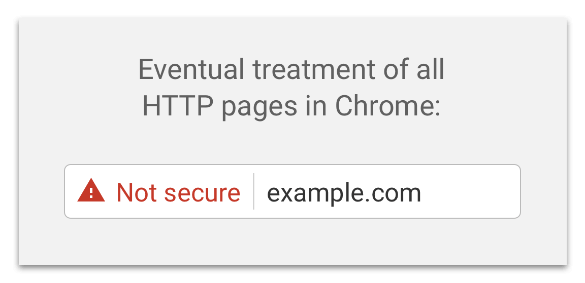chrome warning on none secure websites