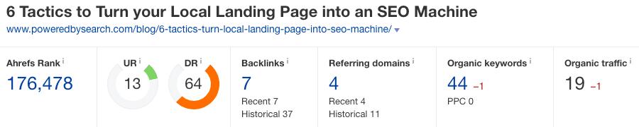 ahrefs page metrics top