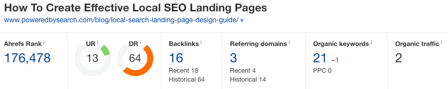 ahrefs page metrics bottom