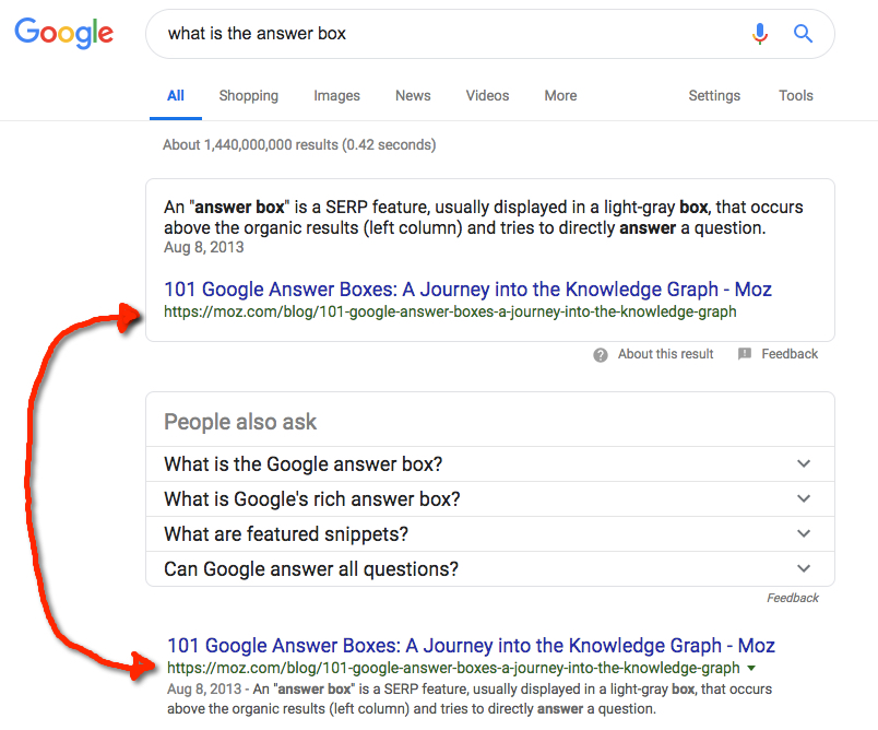 what is the answer box in google search