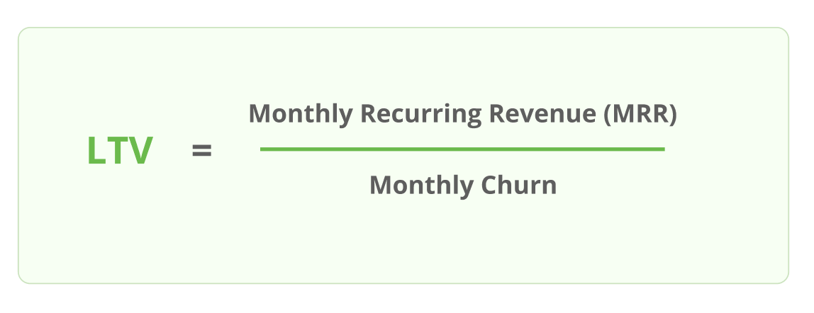 LTV = Monthly Recurring Revenue (MRR) divided by Monthly Churn