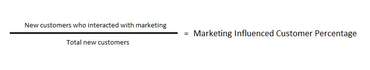 Marketing Influenced Customer Percentage calculation formula