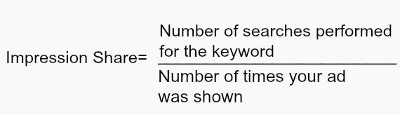 Impression share formula