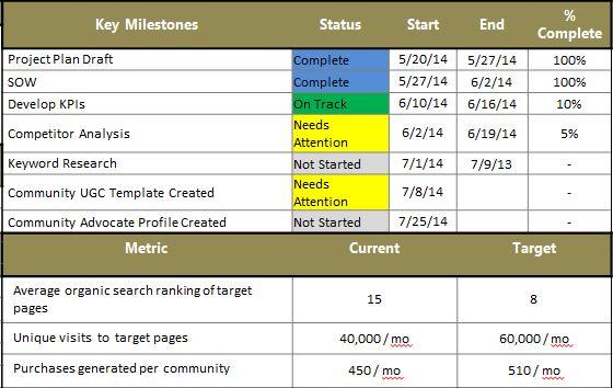 local-search-key-milestones