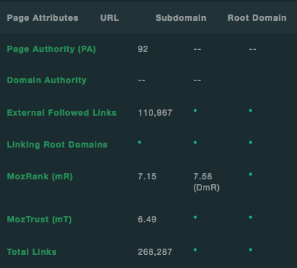 mozbar v3 inbound links free