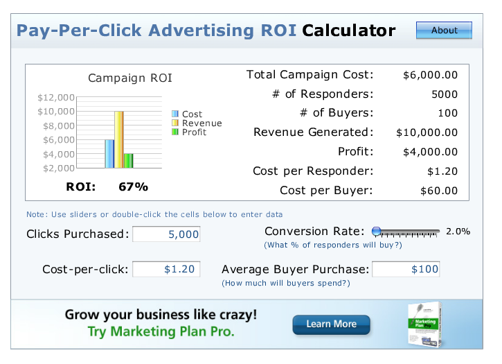 Pay per click roi calculator