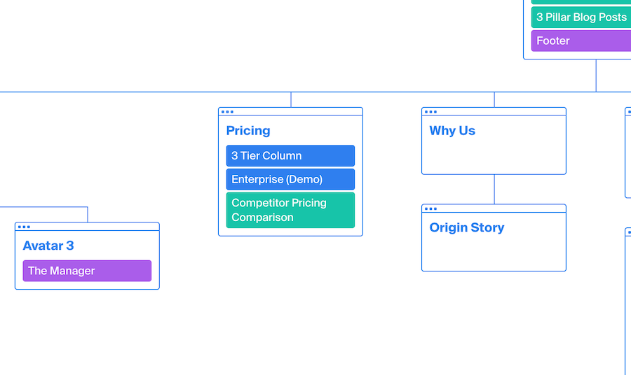 Pricing Page: 3 Tier Column - Enterprise (Demo) - Competitor Pricing Comparison