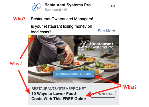 Good example of a Facebook ad for B2B SaaS: Restaurant Owners and Managers! Is your restaurant losing money on food costs?