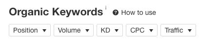 Organic Keywords: Position, Volume, KD, CPC, Traffic