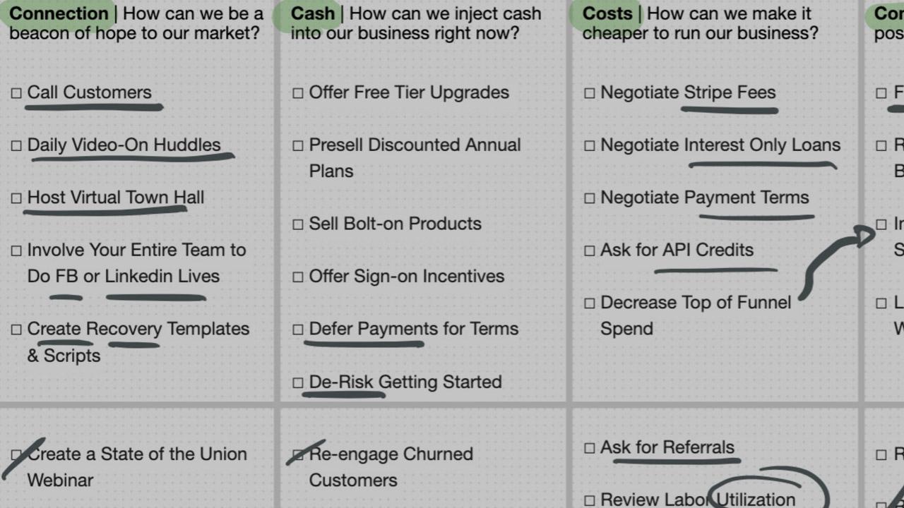 SaaS Stimulus Package Checklist