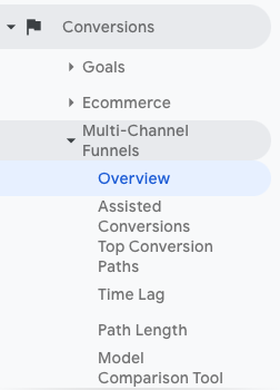 Multi-channel funnels report for B2B marketing attribution: Conversions > Multi-Channel Funnels > Overview