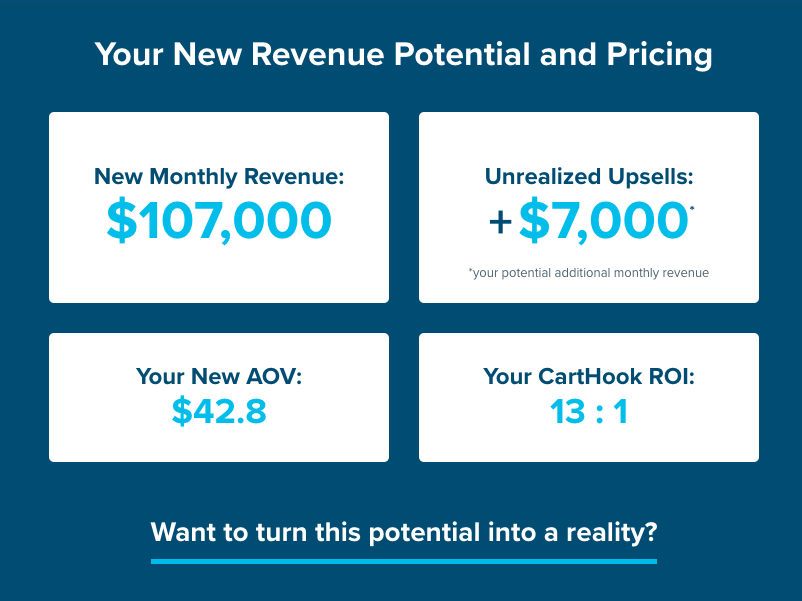 CartHook calculator results: Your New Revenue Potential and Pricing