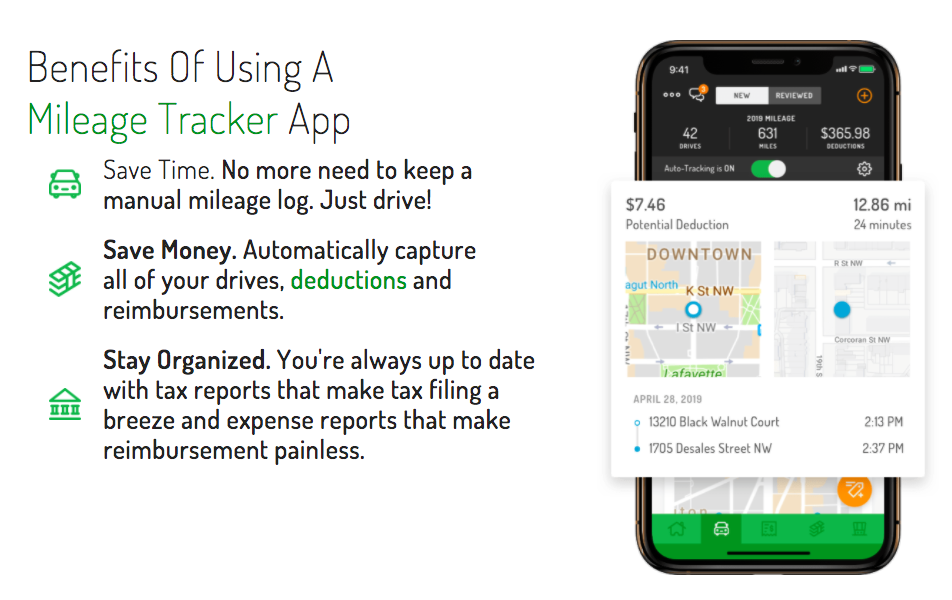 SaaS SEO case study product page example: Benefits of Using a Mileage Tracker App