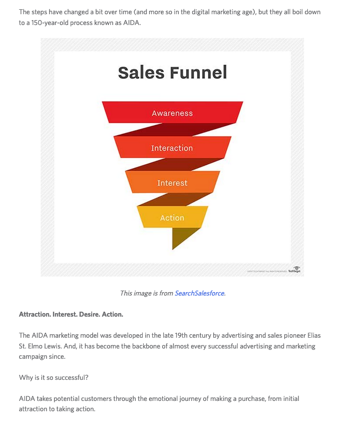 Content marketing strategy case study example: Old version of the sales funnel graphic
