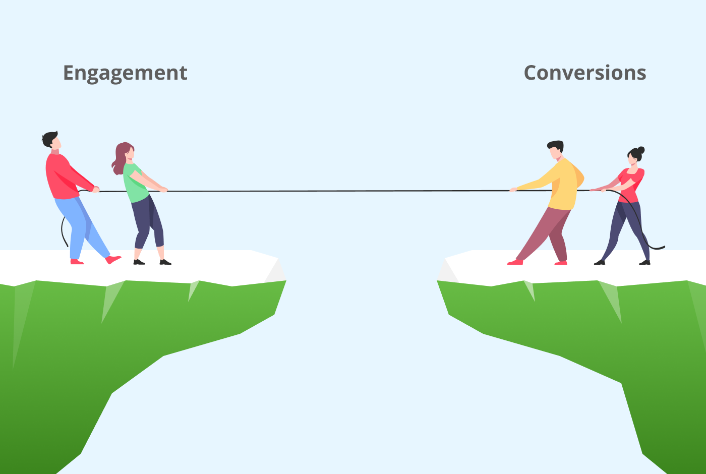 Relationship between SaaS marketing metrics: engagement and conversion rate. Shows to teams playing tug of war