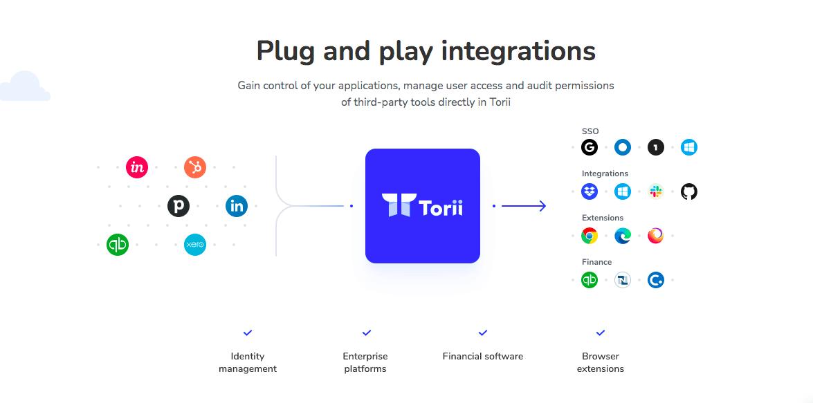 Plug and Play Integrations page on Torii.