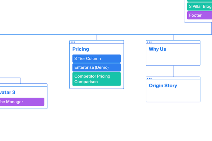 SaaS Pricing Page Structure